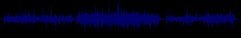 waveform of track #128784