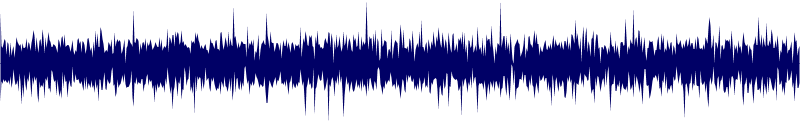 waveform of track #128787