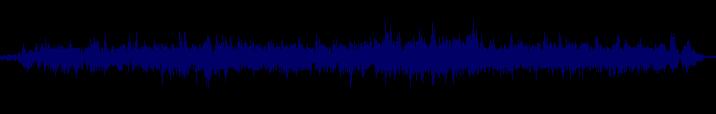 waveform of track #128793