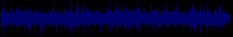 waveform of track #128795