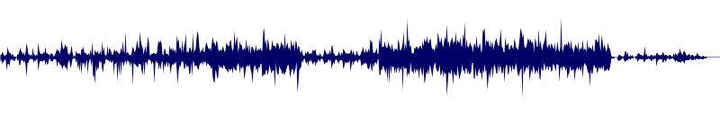 waveform of track #128796
