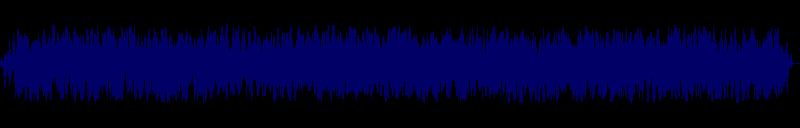 waveform of track #128801