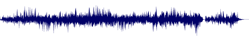 waveform of track #128808