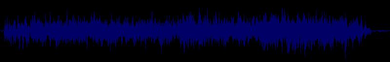waveform of track #128809