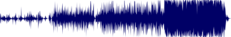 waveform of track #128810