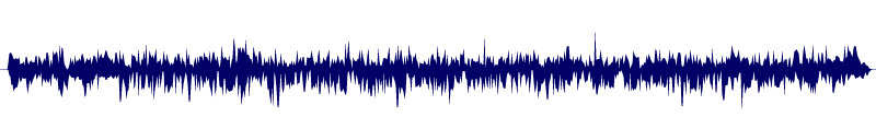 waveform of track #128811
