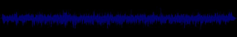 waveform of track #128811