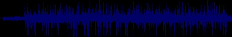 waveform of track #128814