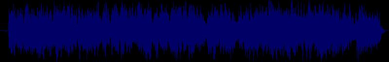waveform of track #128818