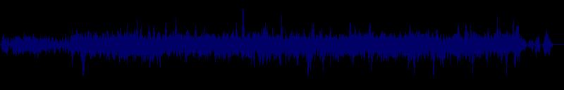 waveform of track #128820
