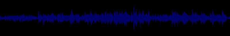 waveform of track #128823