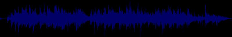 waveform of track #128830