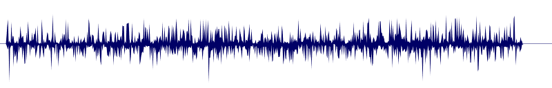 waveform of track #128847