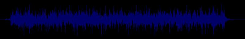 waveform of track #128854