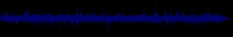 waveform of track #128857
