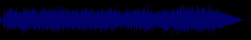 waveform of track #128858