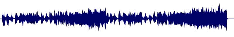waveform of track #128859