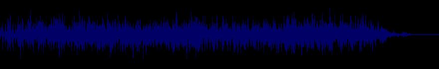waveform of track #128863