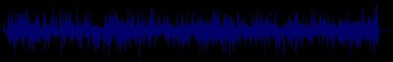 waveform of track #128867