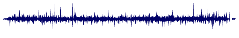 waveform of track #128868