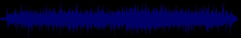 waveform of track #128872