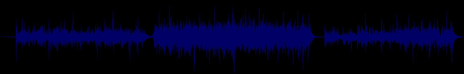 waveform of track #128875
