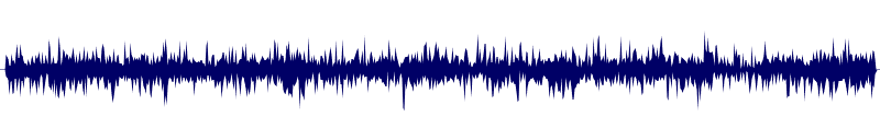 waveform of track #128879