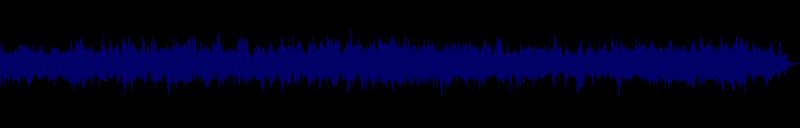 waveform of track #128889