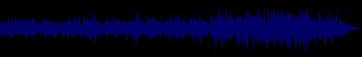 waveform of track #128893
