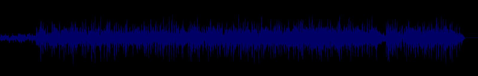 waveform of track #128895