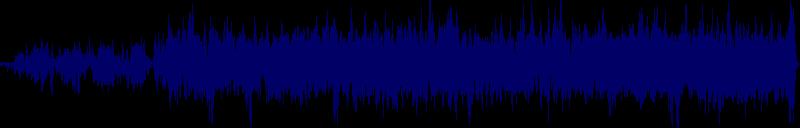 waveform of track #128896