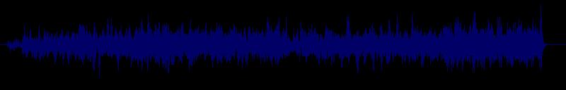 waveform of track #128912