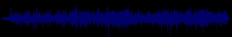 waveform of track #128915