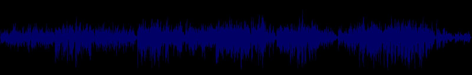 waveform of track #128922