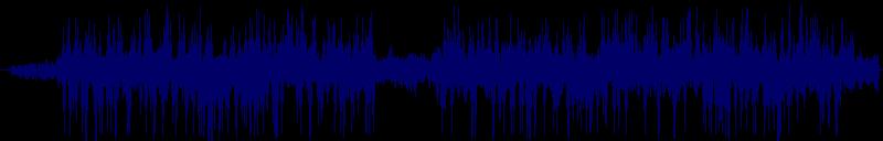 waveform of track #128924