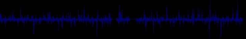 waveform of track #128937