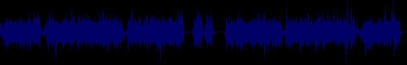 waveform of track #128943