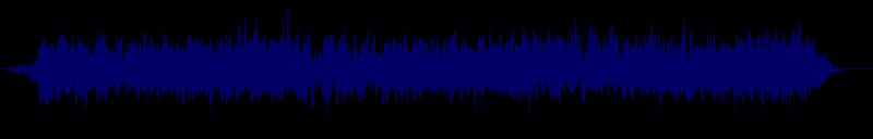 waveform of track #128947
