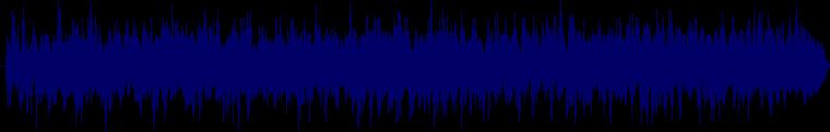waveform of track #128958