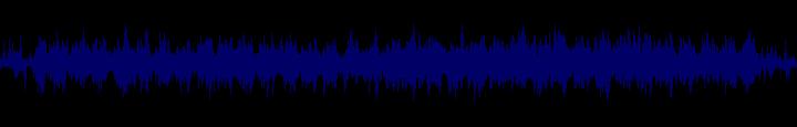 waveform of track #128965