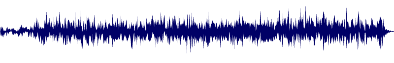 waveform of track #128966