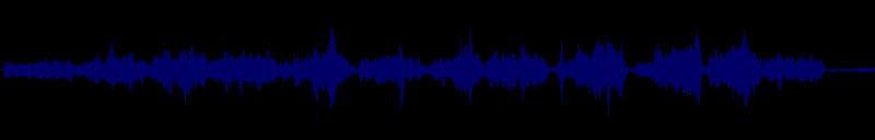 waveform of track #128967