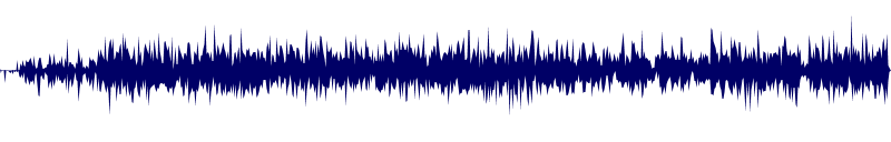 waveform of track #128970