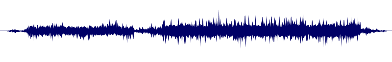 waveform of track #128983