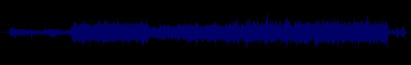 waveform of track #128985