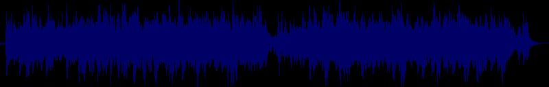 waveform of track #128992