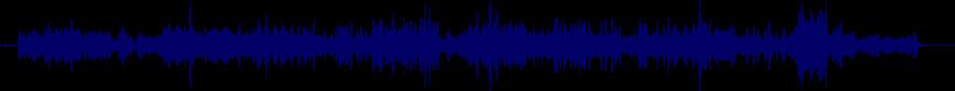 waveform of track #12906