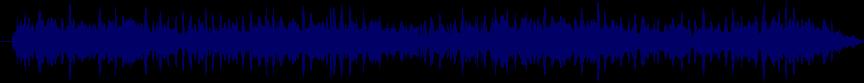 waveform of track #12941