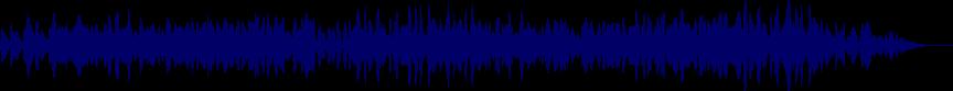 waveform of track #12947