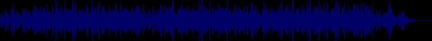 waveform of track #12954